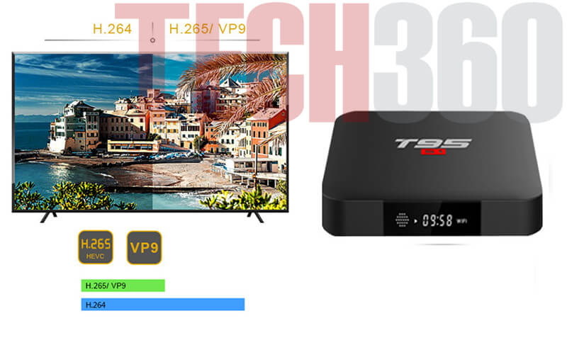Android Tv Box T95 S1